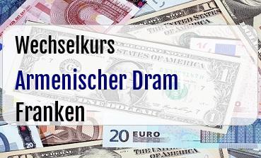 Armenischer Dram in Schweizer Franken