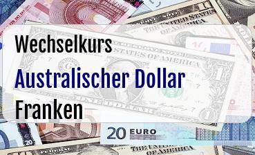 Australischer Dollar in Schweizer Franken