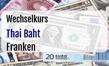 Thai Baht in Schweizer Franken