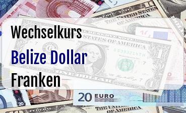 Belize Dollar in Schweizer Franken