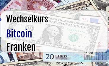 Bitcoin in Schweizer Franken