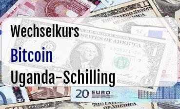 Bitcoin in Uganda-Schilling
