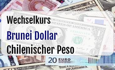 Brunei Dollar in Chilenischer Peso