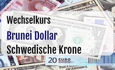 Brunei Dollar in Schwedische Krone