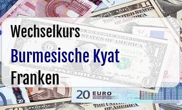 Burmesische Kyat in Schweizer Franken