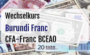 Burundi Franc in CFA-Franc BCEAO