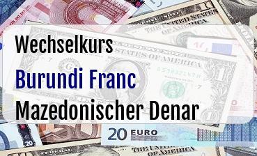 Burundi Franc in Mazedonischer Denar