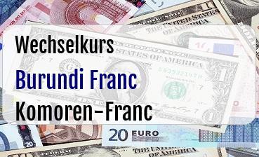 Burundi Franc in Komoren-Franc