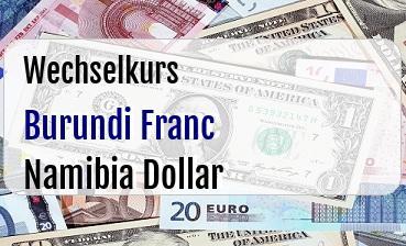Burundi Franc in Namibia Dollar