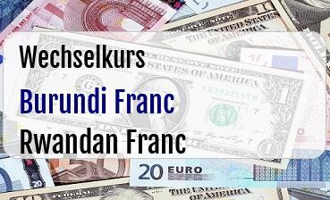 Burundi Franc in Rwandan Franc