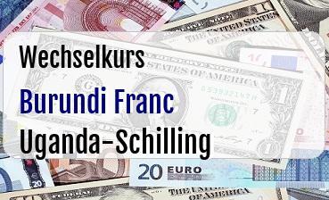Burundi Franc in Uganda-Schilling