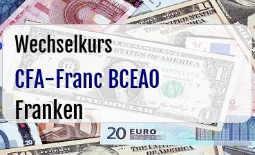 CFA-Franc BCEAO in Schweizer Franken