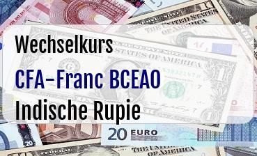 CFA-Franc BCEAO in Indische Rupie