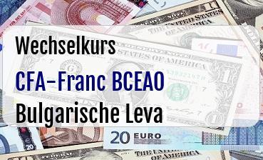CFA-Franc BCEAO in Bulgarische Leva