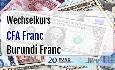 CFA Franc in Burundi Franc