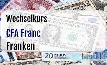 CFA Franc in Schweizer Franken