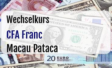 CFA Franc in Macau Pataca