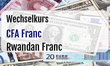 CFA Franc in Rwandan Franc
