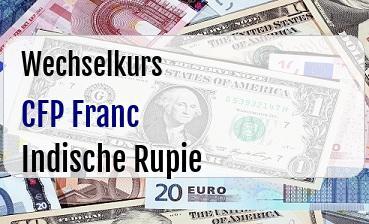 CFP Franc in Indische Rupie