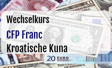 CFP Franc in Kroatische Kuna