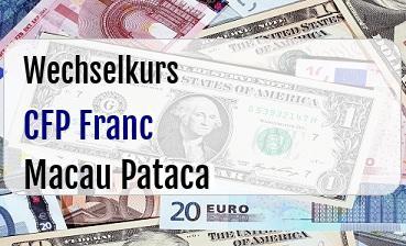 CFP Franc in Macau Pataca