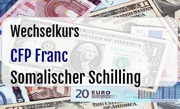 CFP Franc in Somalischer Schilling