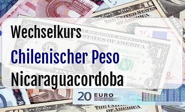 Chilenischer Peso in Nicaraguacordoba