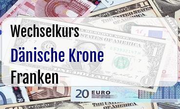 Dänische Krone in Schweizer Franken