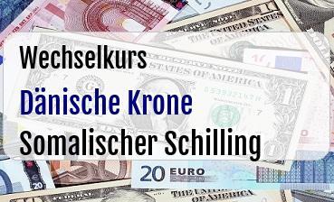 Dänische Krone in Somalischer Schilling