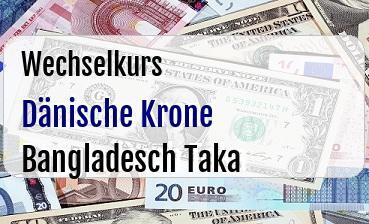 Dänische Krone in Bangladesch Taka