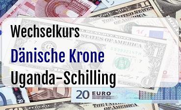 Dänische Krone in Uganda-Schilling