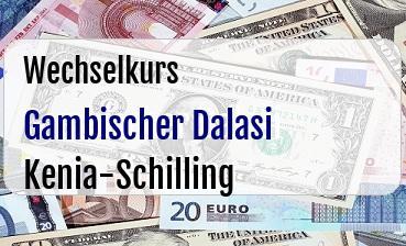 Gambischer Dalasi in Kenia-Schilling