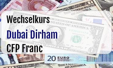 Dubai Dirham in CFP Franc