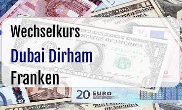 Dubai Dirham in Schweizer Franken