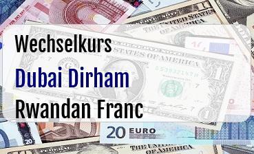 Dubai Dirham in Rwandan Franc