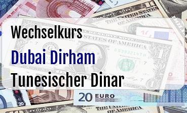 Dubai Dirham in Tunesischer Dinar