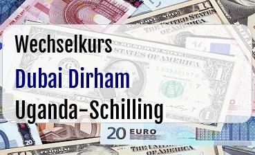 Dubai Dirham in Uganda-Schilling