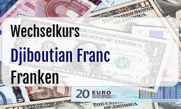 Djiboutian Franc in Schweizer Franken