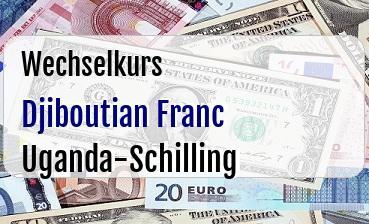 Djiboutian Franc in Uganda-Schilling