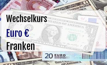 Euro in Schweizer Franken