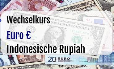 Euro in Indonesische Rupiah