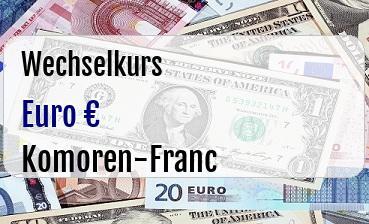Euro in Komoren-Franc