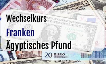 Schweizer Franken in Ägyptisches Pfund