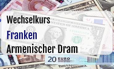 Schweizer Franken in Armenischer Dram