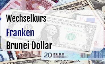 Schweizer Franken in Brunei Dollar