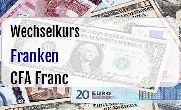Schweizer Franken in CFA Franc