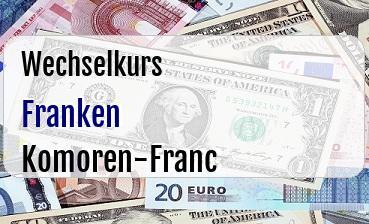 Schweizer Franken in Komoren-Franc