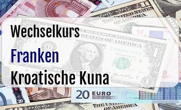 Schweizer Franken in Kroatische Kuna