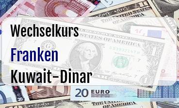Schweizer Franken in Kuwait-Dinar