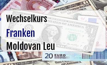 Schweizer Franken in Moldovan Leu